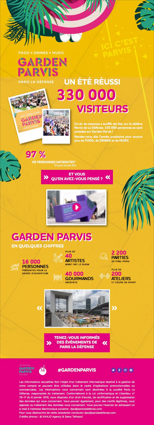 garden parvis apple mail - Solution d'envoi d'emails